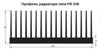 Радиатор типа PR 236